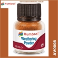 Humbrol FERRUGEM Weathering Powder - 28ml